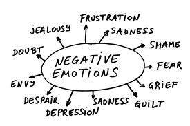 negative emotions negative words